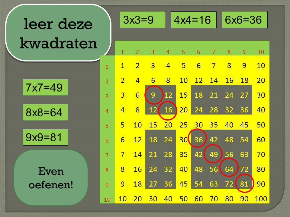 leer deze kwadraten 3x3=9 4x4=16 6x6=36 7x7=49 8x8=64 9x9=81