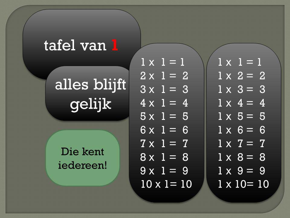 tafel van 1 alles blijft gelijk 1 x 1 = 1 2 x 1 = 2 3 x 1 = 3