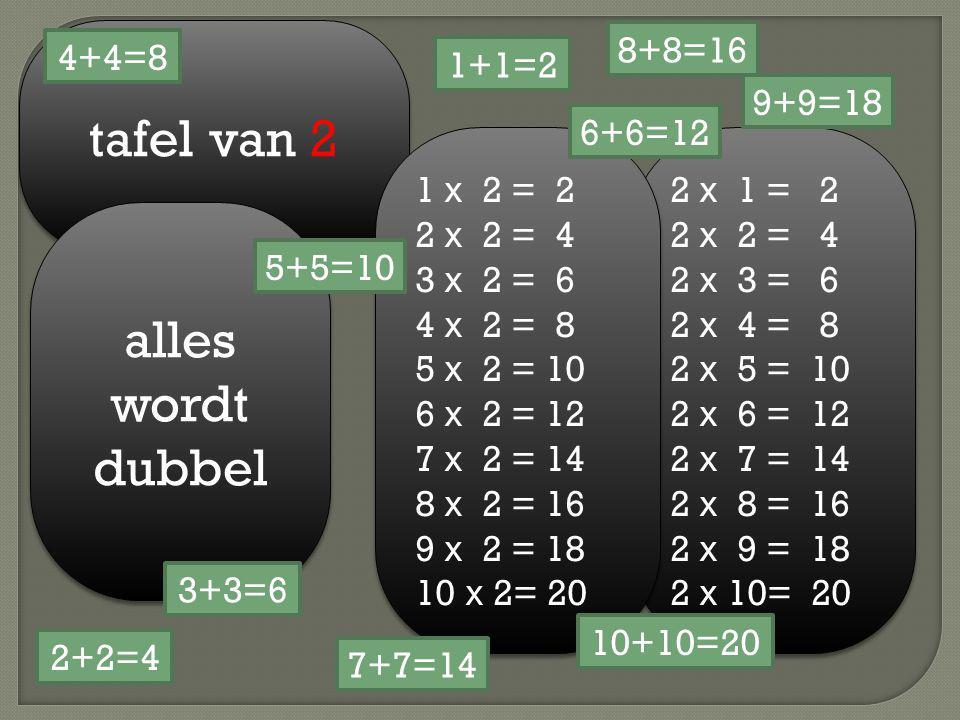 tafel van 2 alles wordt dubbel 8+8=16 4+4=8 1+1=2 9+9=18 6+6=12