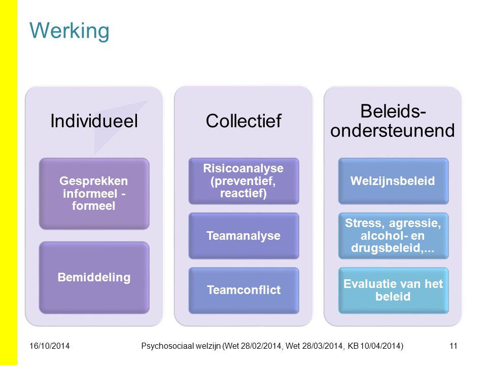 Werking Individueel Collectief Beleids-ondersteunend