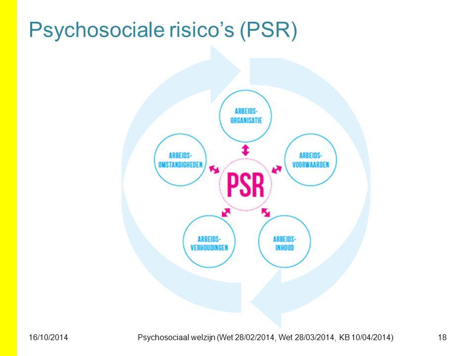Psychosociale risico's (PSR)