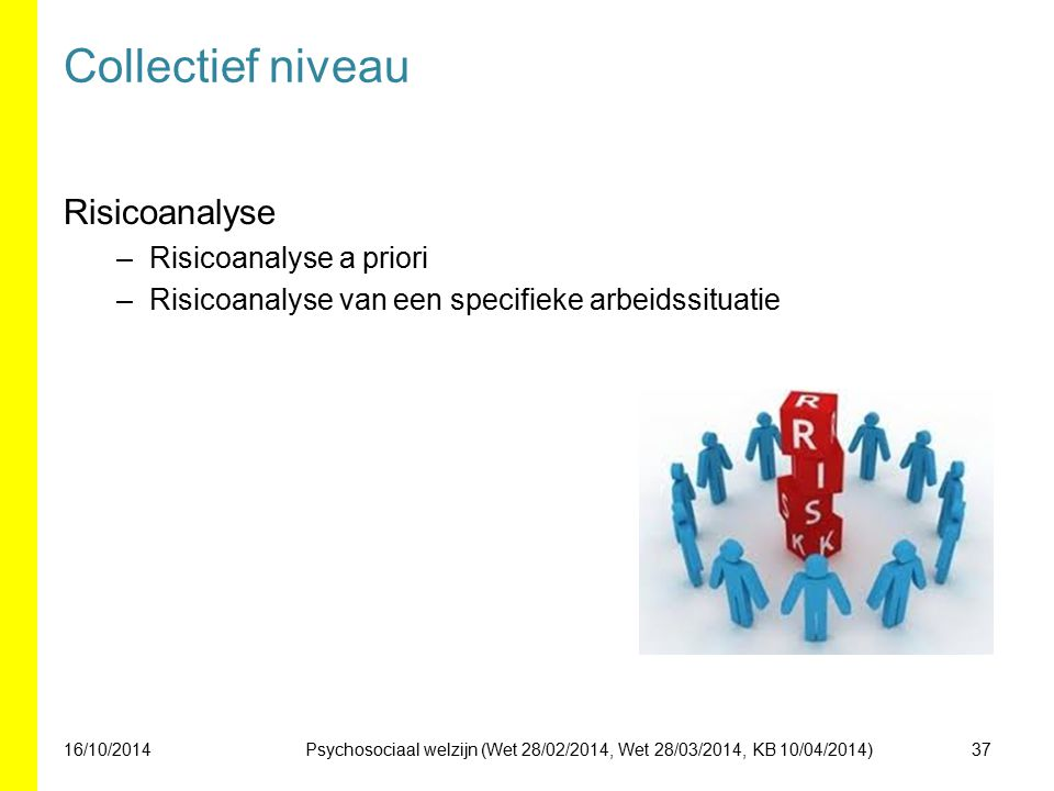 Collectief niveau Risicoanalyse Risicoanalyse a priori