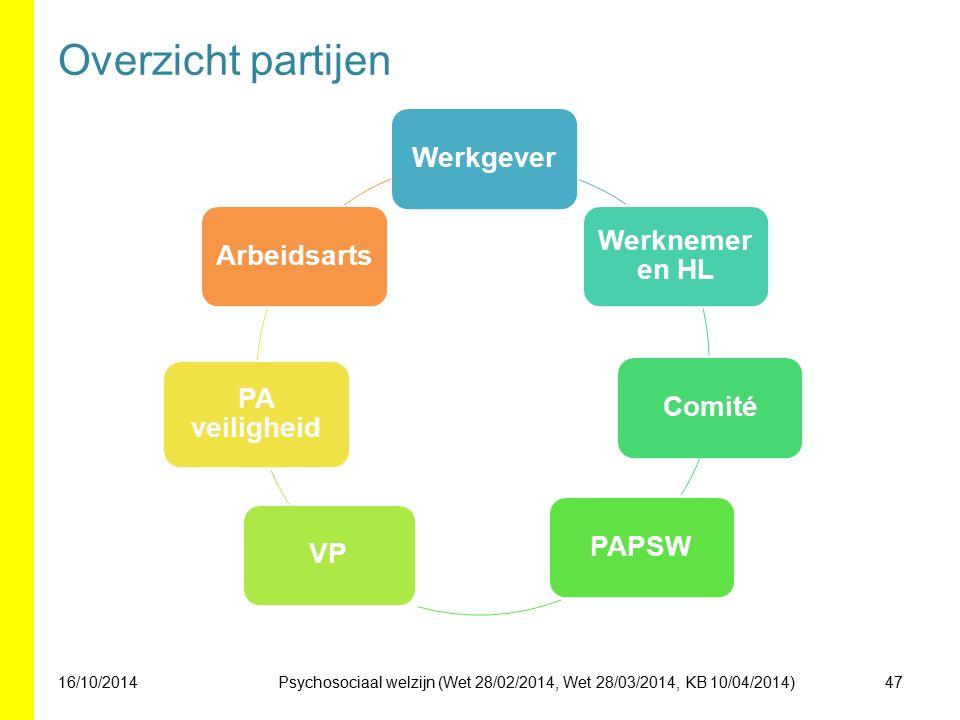 Overzicht partijen Werkgever Werknemer en HL Arbeidsarts PA veiligheid