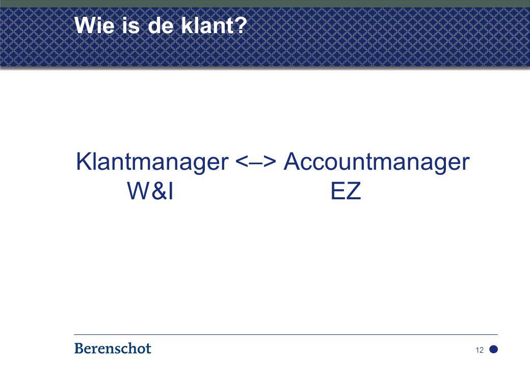 Klantmanager <–> Accountmanager W&I EZ