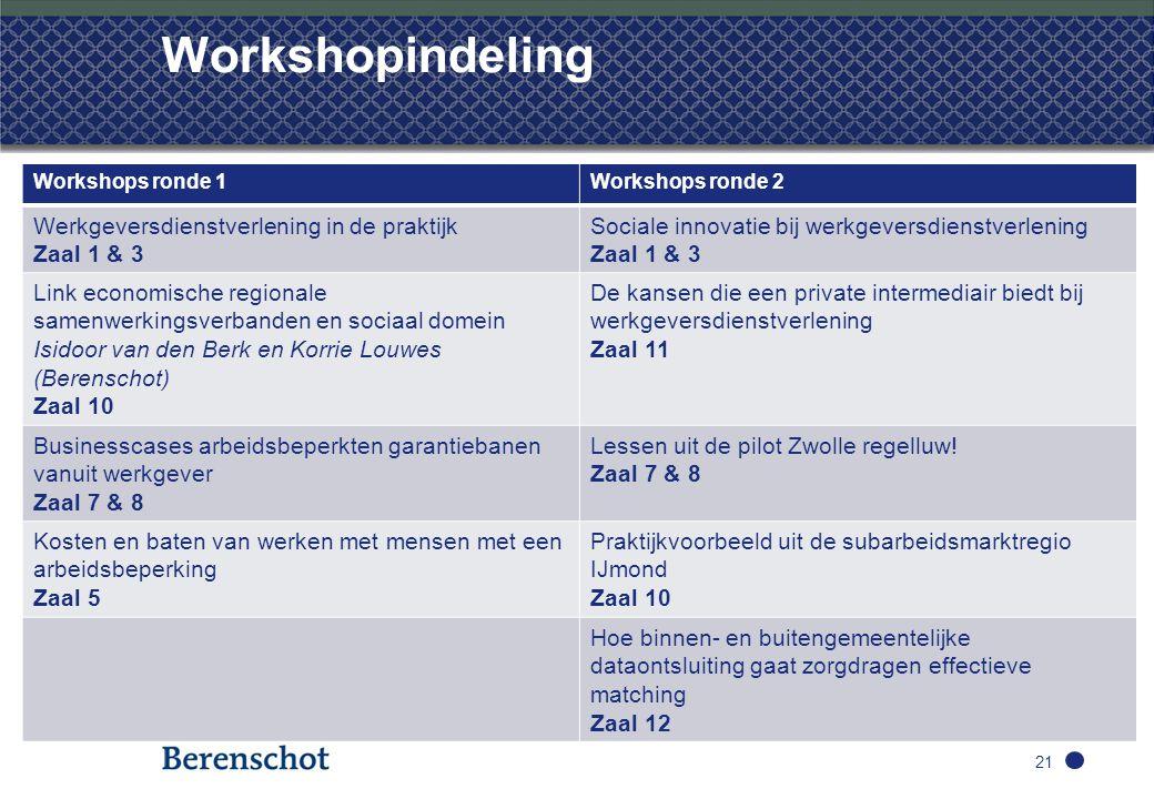 Workshopindeling Werkgeversdienstverlening in de praktijk Zaal 1 & 3