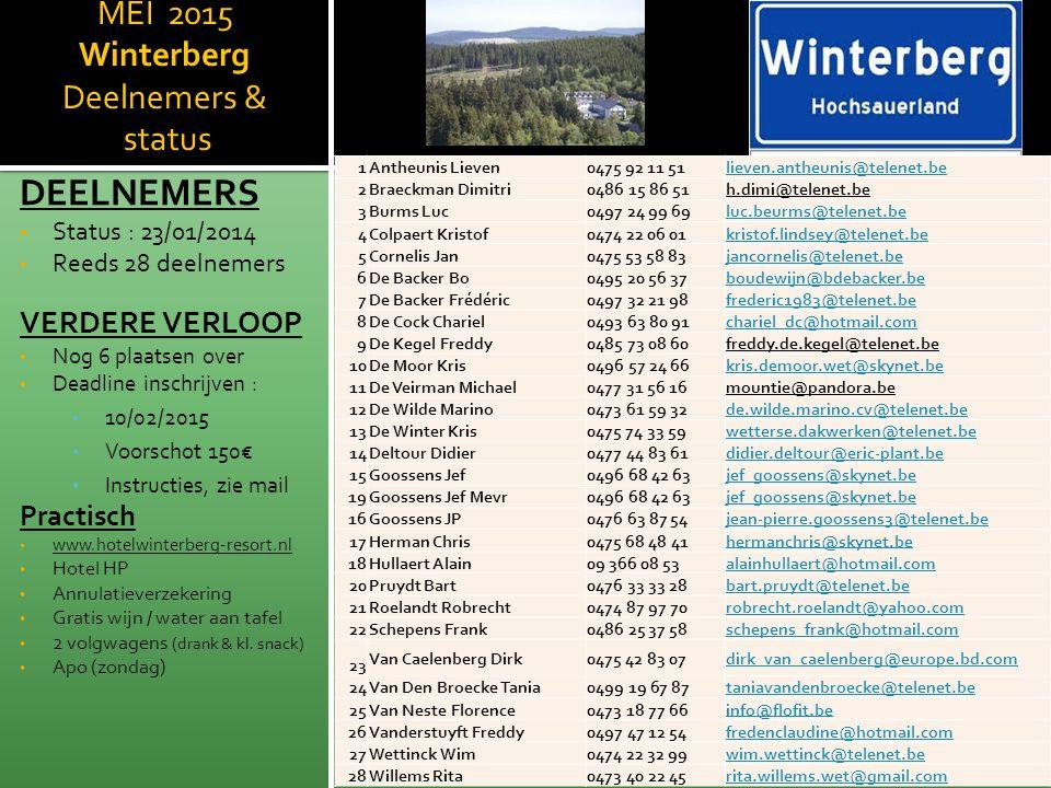 MEI 2015 Winterberg Deelnemers & status
