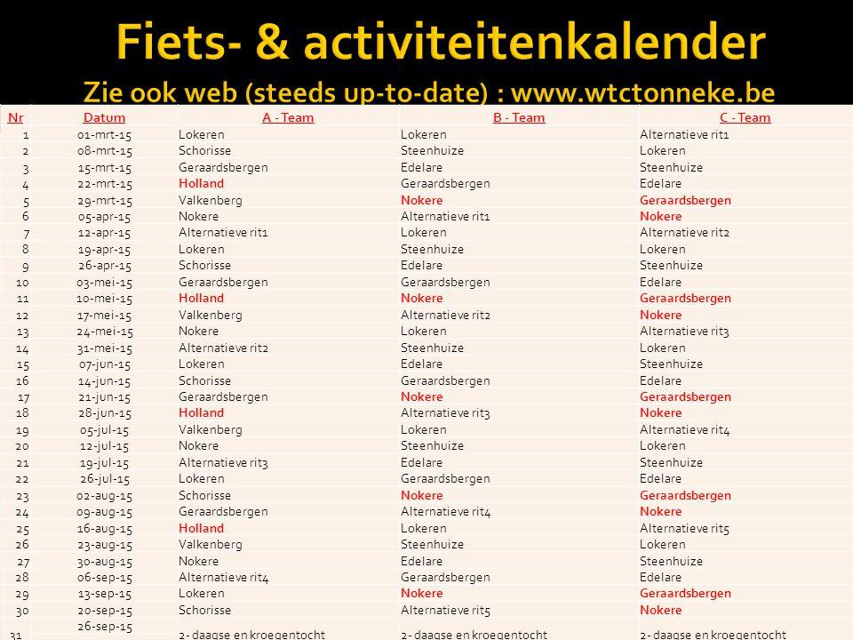 Fiets- & activiteitenkalender Zie ook web (steeds up-to-date) : www