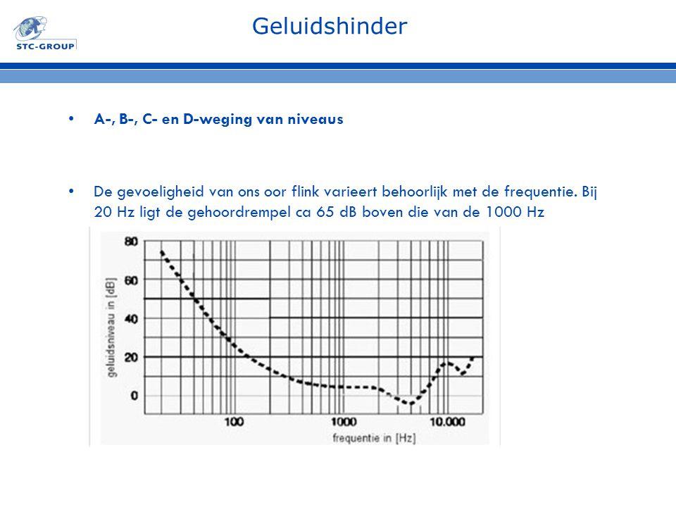 Geluidshinder A-, B-, C- en D-weging van niveaus