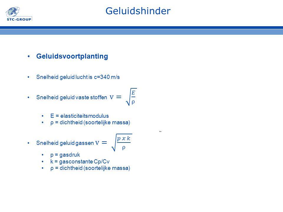 Geluidshinder Geluidsvoortplanting Snelheid geluid lucht is c=340 m/s