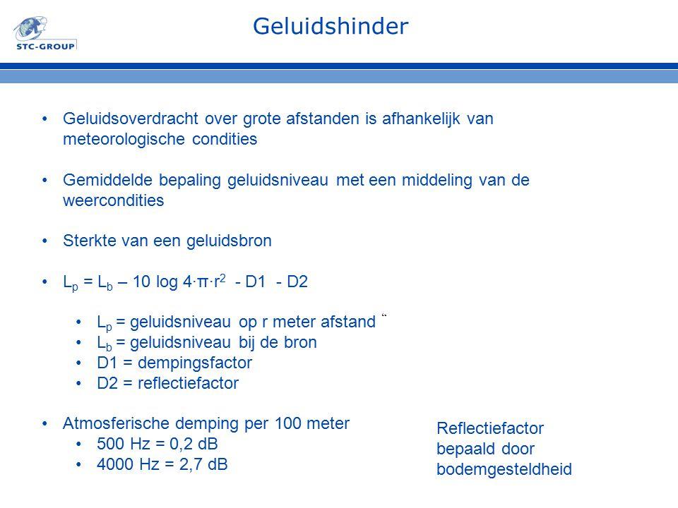 Geluidshinder Geluidsoverdracht over grote afstanden is afhankelijk van meteorologische condities.