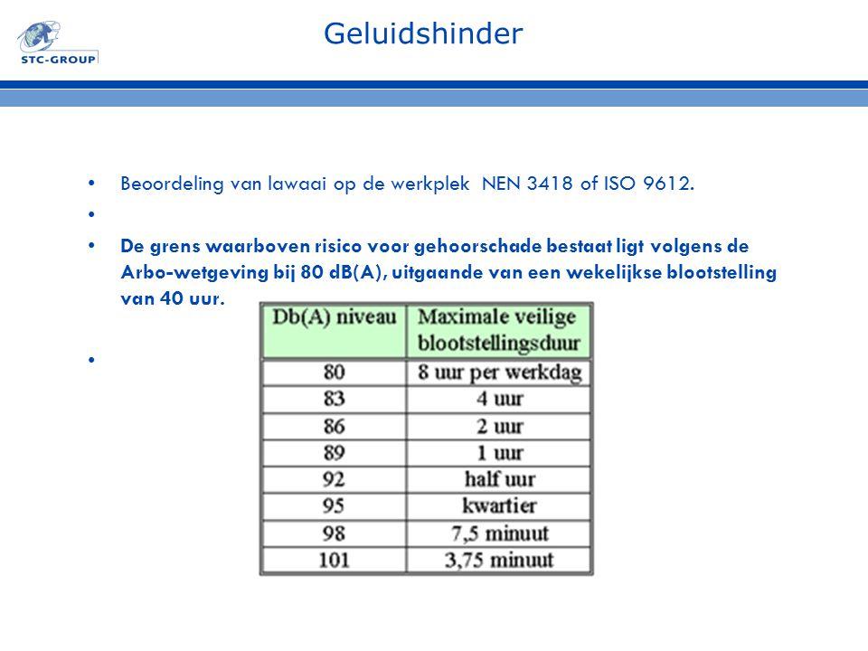 Geluidshinder Beoordeling van lawaai op de werkplek NEN 3418 of ISO 9612.