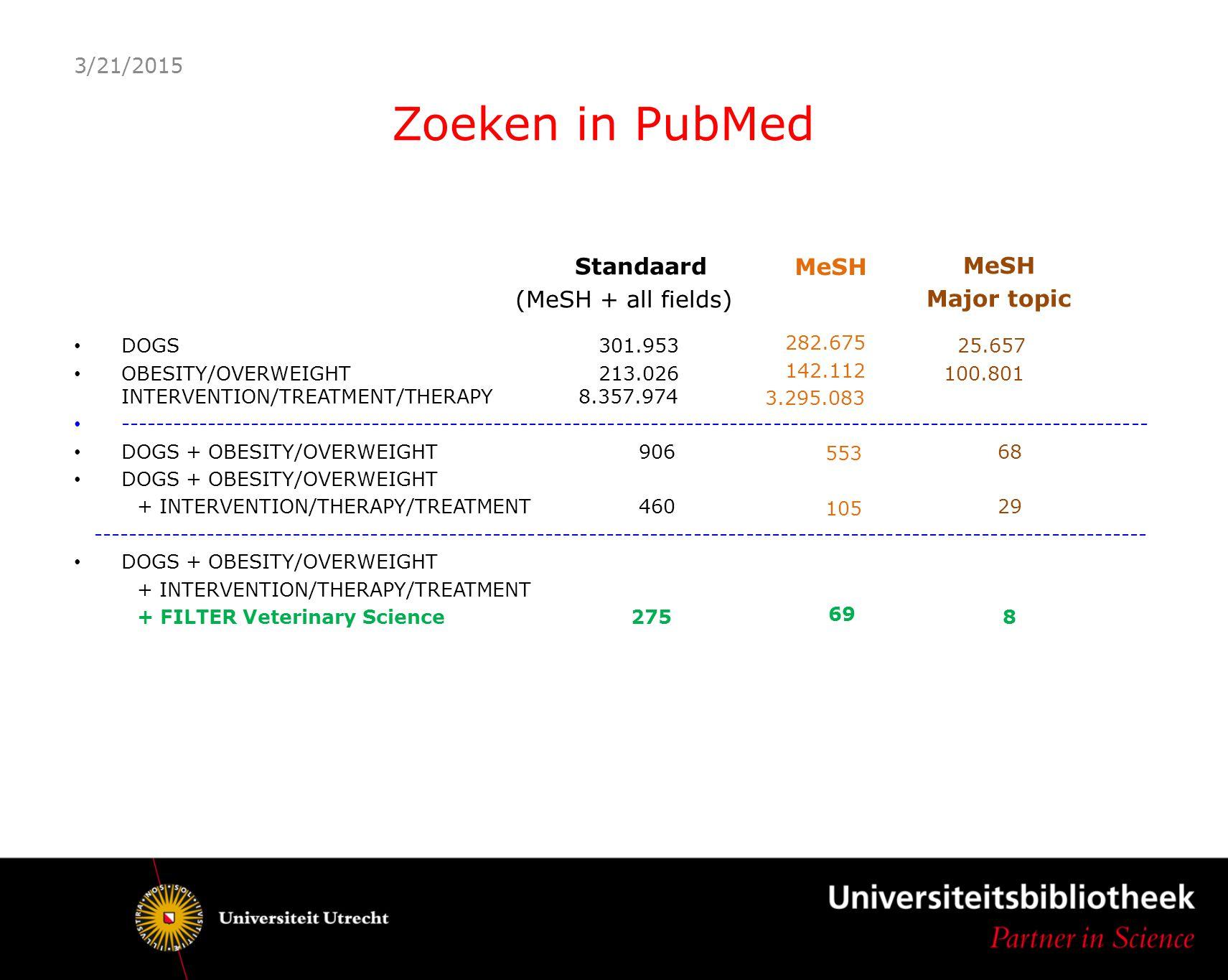 Zoeken in PubMed Standaard MeSH MeSH (MeSH + all fields) Major topic
