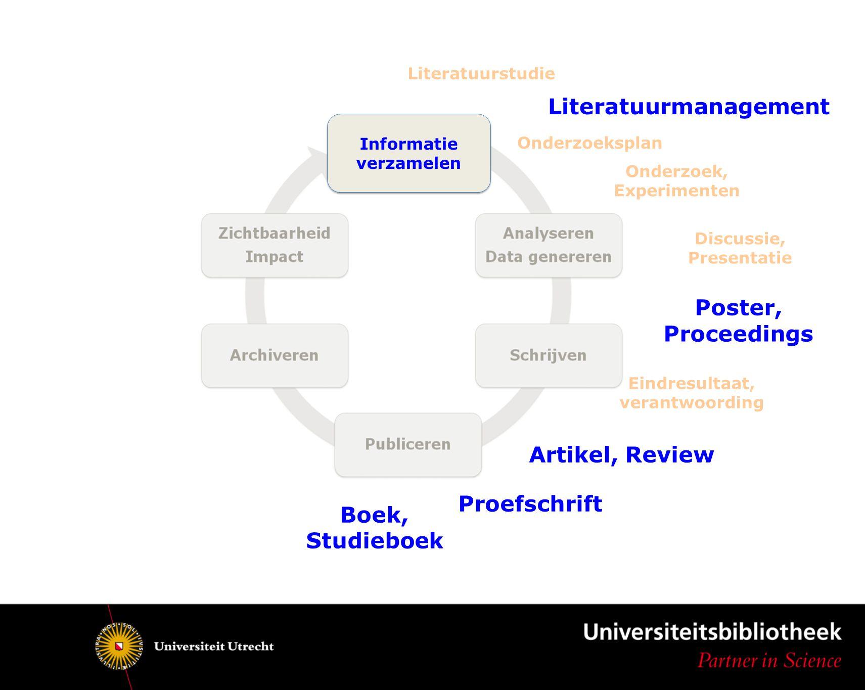 Literatuurmanagement Poster, Proceedings Boek, Studieboek