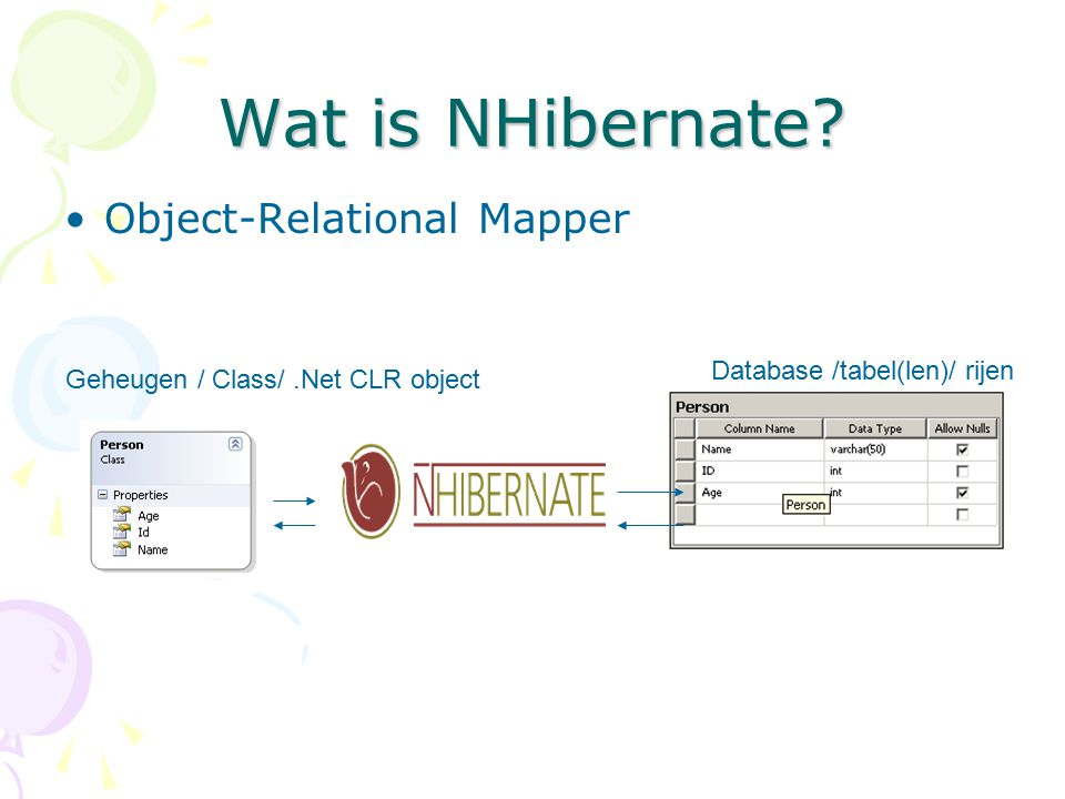 Wat is NHibernate Object-Relational Mapper