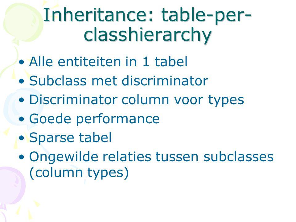 Inheritance: table-per-classhierarchy