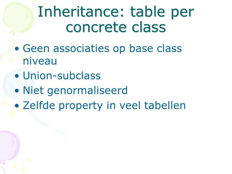 Inheritance: table per concrete class