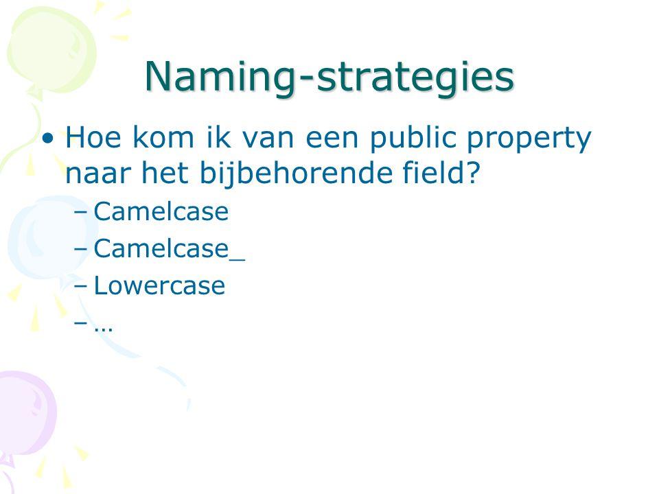 Naming-strategies Hoe kom ik van een public property naar het bijbehorende field Camelcase. Camelcase_.