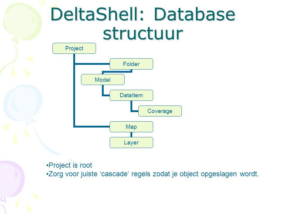 DeltaShell: Database structuur