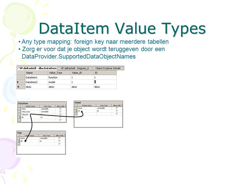 DataItem Value Types Any type mapping: foreign key naar meerdere tabellen. Zorg er voor dat je object wordt teruggeven door een.