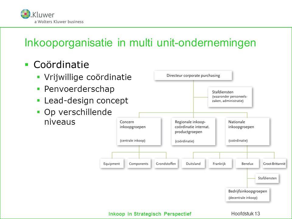 Inkooporganisatie in multi unit-ondernemingen