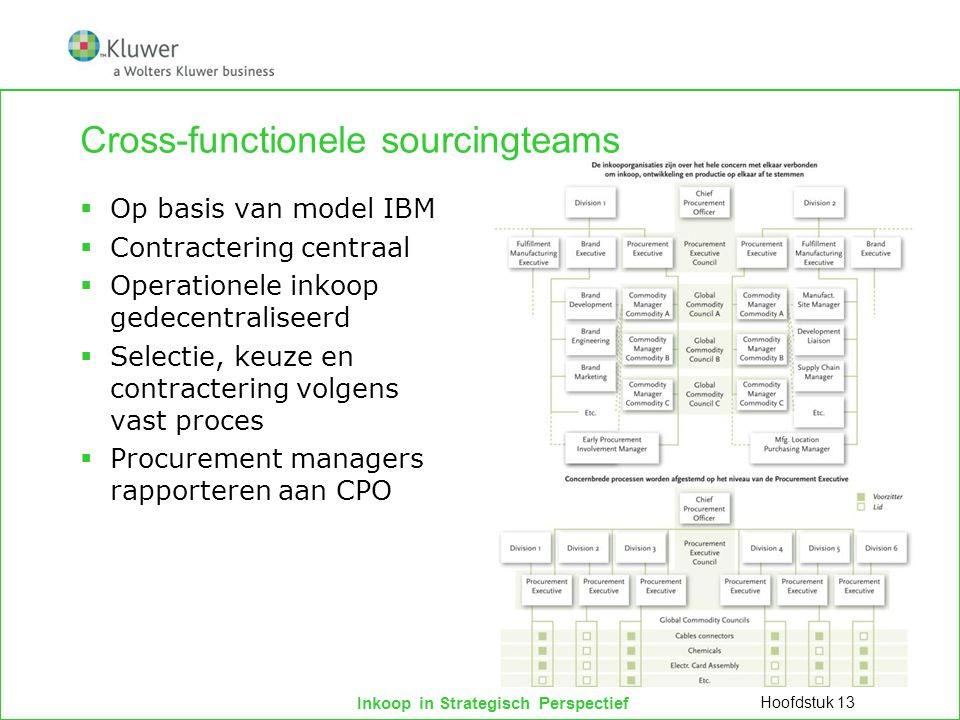 Cross-functionele sourcingteams