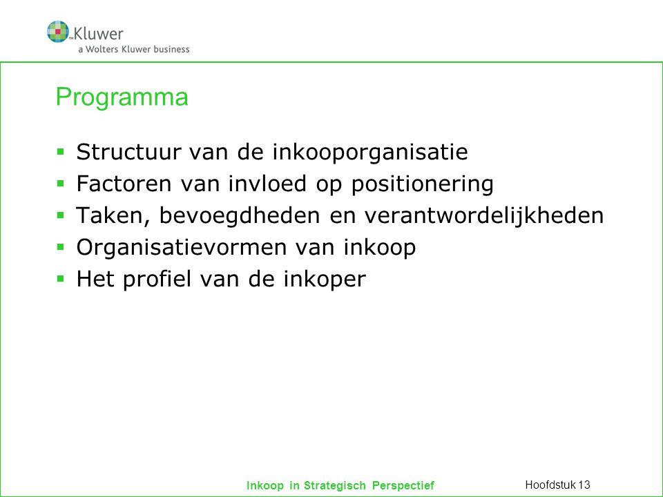 Programma Structuur van de inkooporganisatie