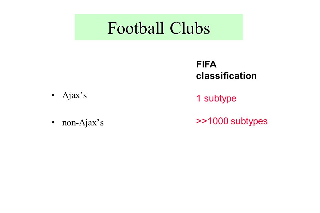 Football Clubs FIFA classification 1 subtype >>1000 subtypes