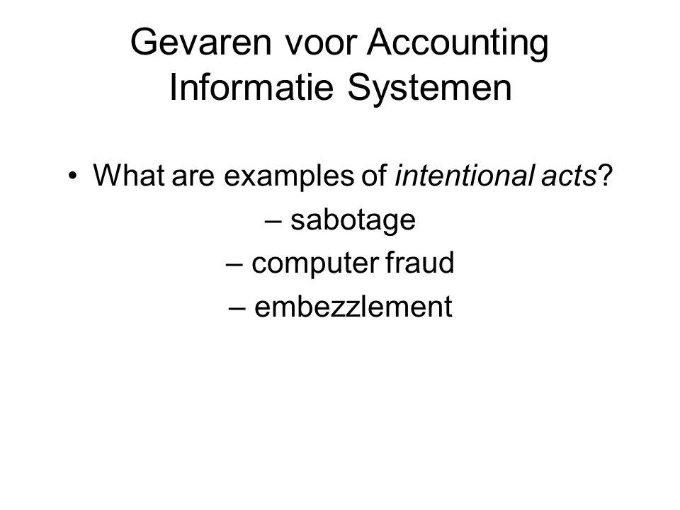 Gevaren voor Accounting Informatie Systemen