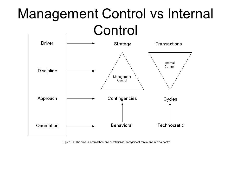 Management Control vs Internal Control