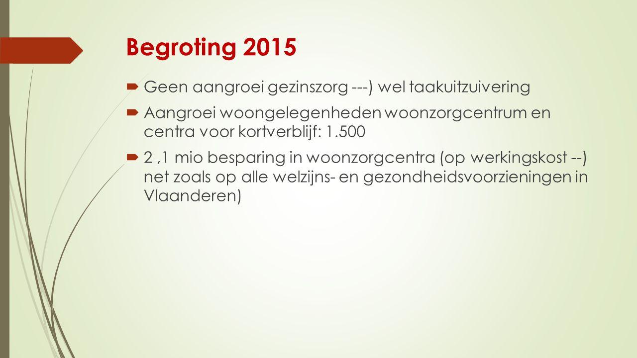 Begroting 2015 Geen aangroei gezinszorg ---) wel taakuitzuivering