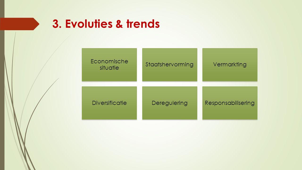 3. Evoluties & trends Economische situatie Staatshervorming