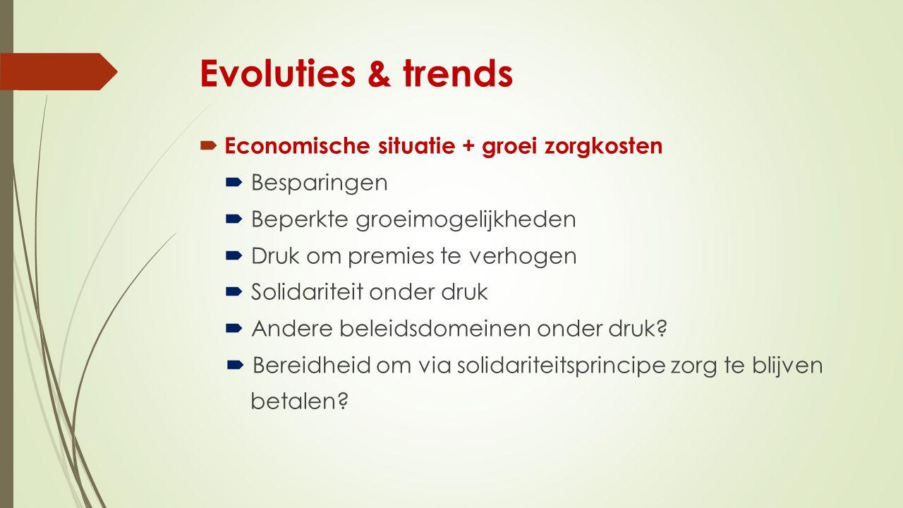 Evoluties & trends Economische situatie + groei zorgkosten Besparingen
