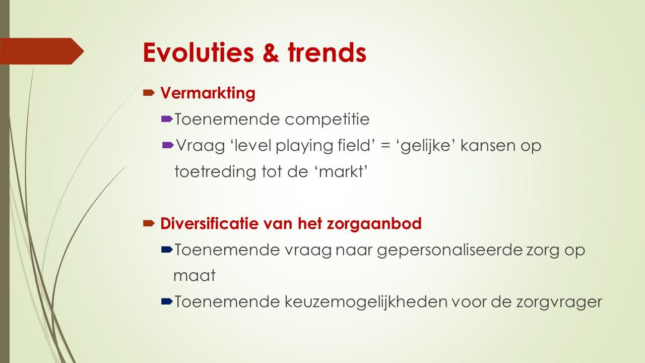 Evoluties & trends Vermarkting Toenemende competitie