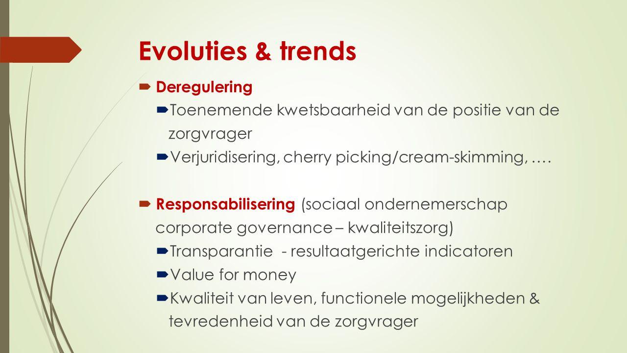 Evoluties & trends Deregulering