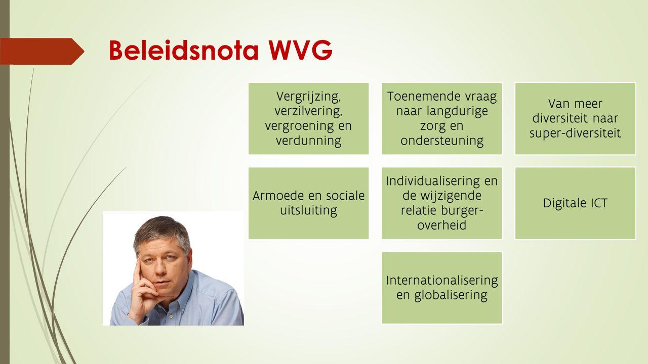 Beleidsnota WVG