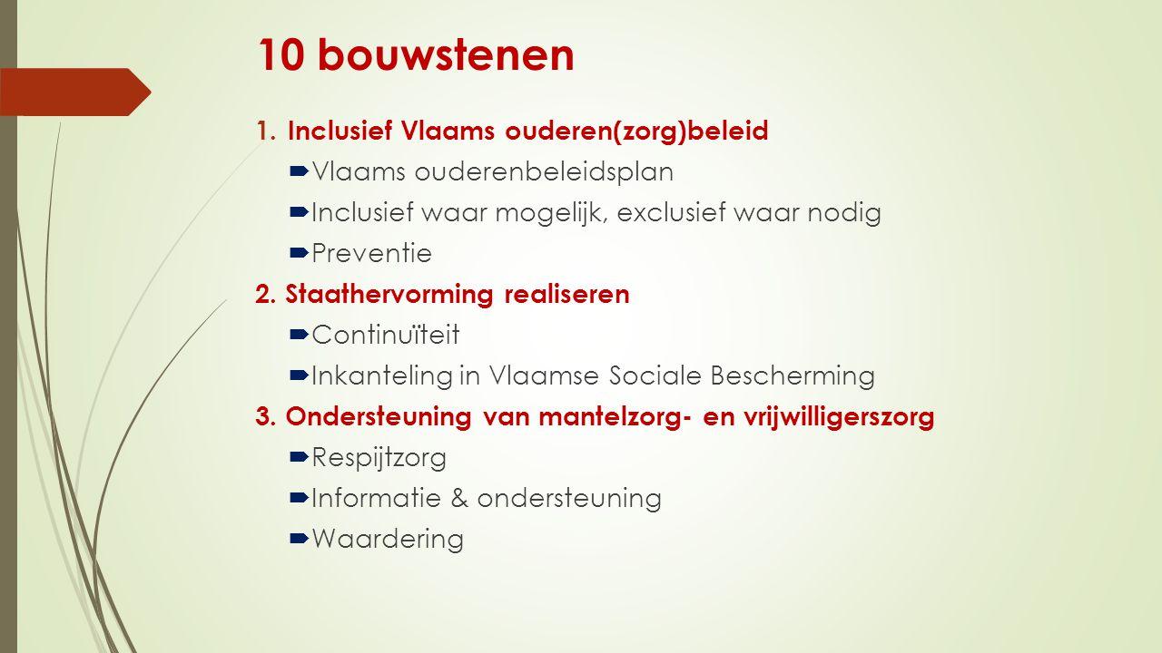 10 bouwstenen Inclusief Vlaams ouderen(zorg)beleid