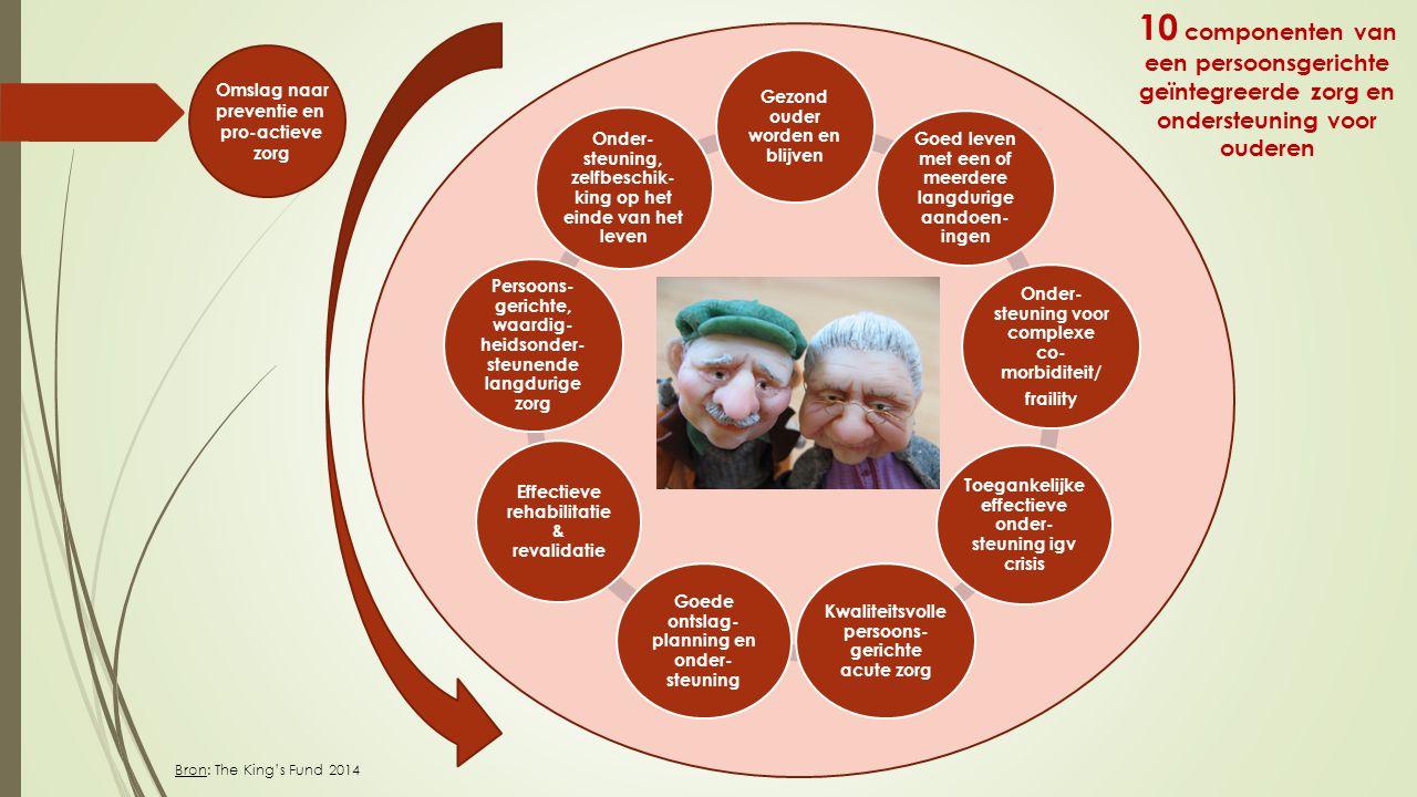 10 componenten van een persoonsgerichte geïntegreerde zorg en ondersteuning voor ouderen