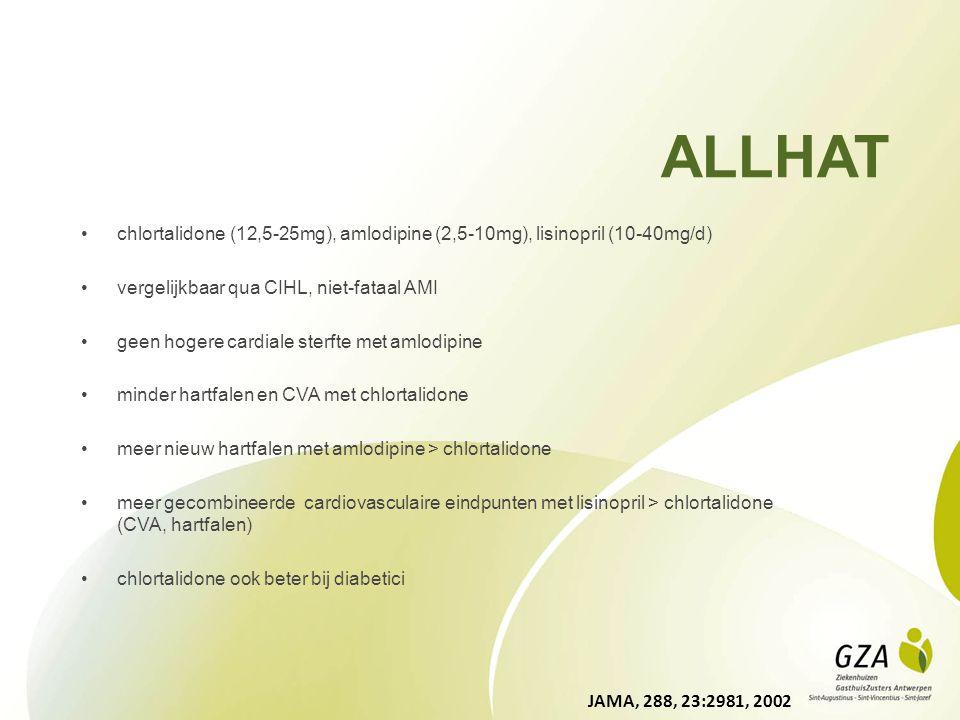 ALLHAT chlortalidone (12,5-25mg), amlodipine (2,5-10mg), lisinopril (10-40mg/d) vergelijkbaar qua CIHL, niet-fataal AMI.