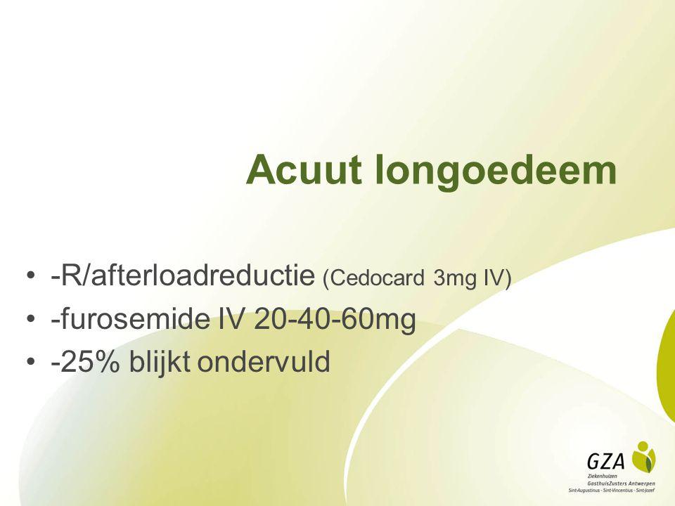 Acuut longoedeem -R/afterloadreductie (Cedocard 3mg IV)