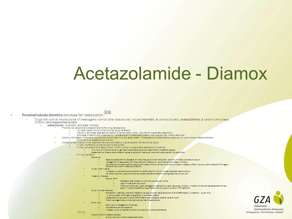Acetazolamide - Diamox