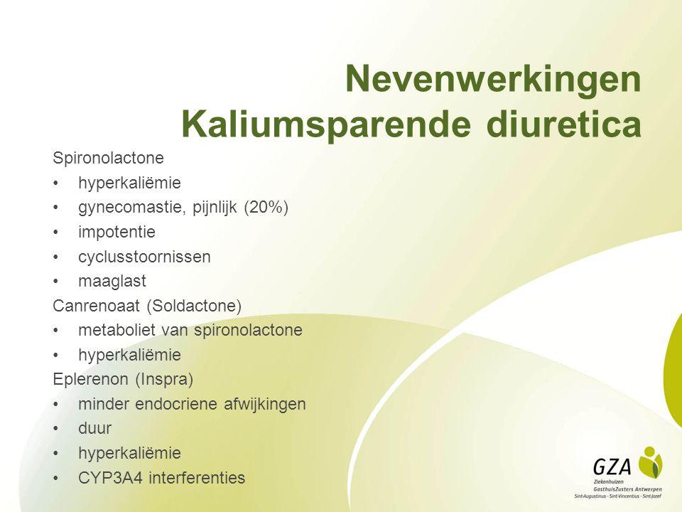 Nevenwerkingen Kaliumsparende diuretica