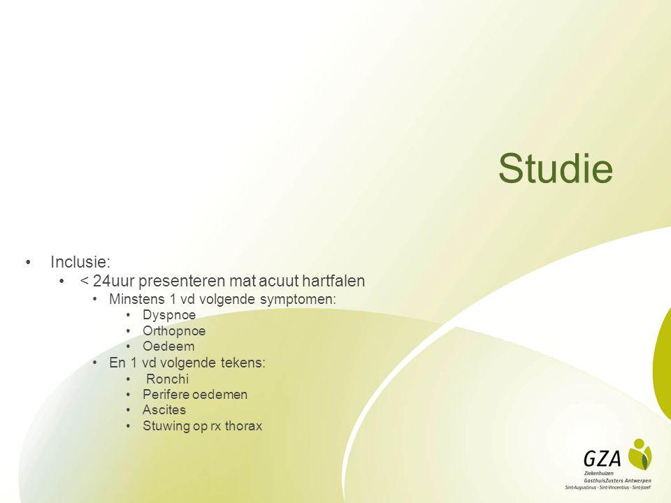 Studie Inclusie: < 24uur presenteren mat acuut hartfalen