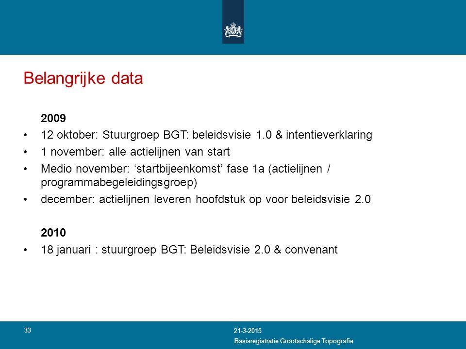 Belangrijke data 2009. 12 oktober: Stuurgroep BGT: beleidsvisie 1.0 & intentieverklaring. 1 november: alle actielijnen van start.