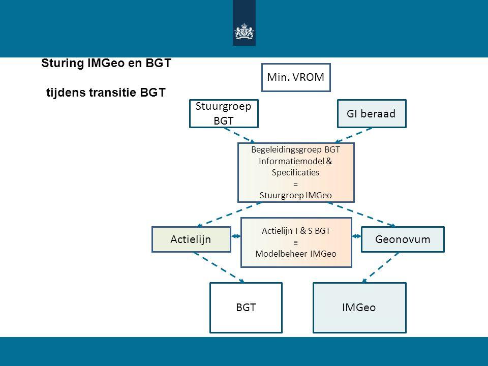 Begeleidingsgroep BGT Informatiemodel & Specificaties