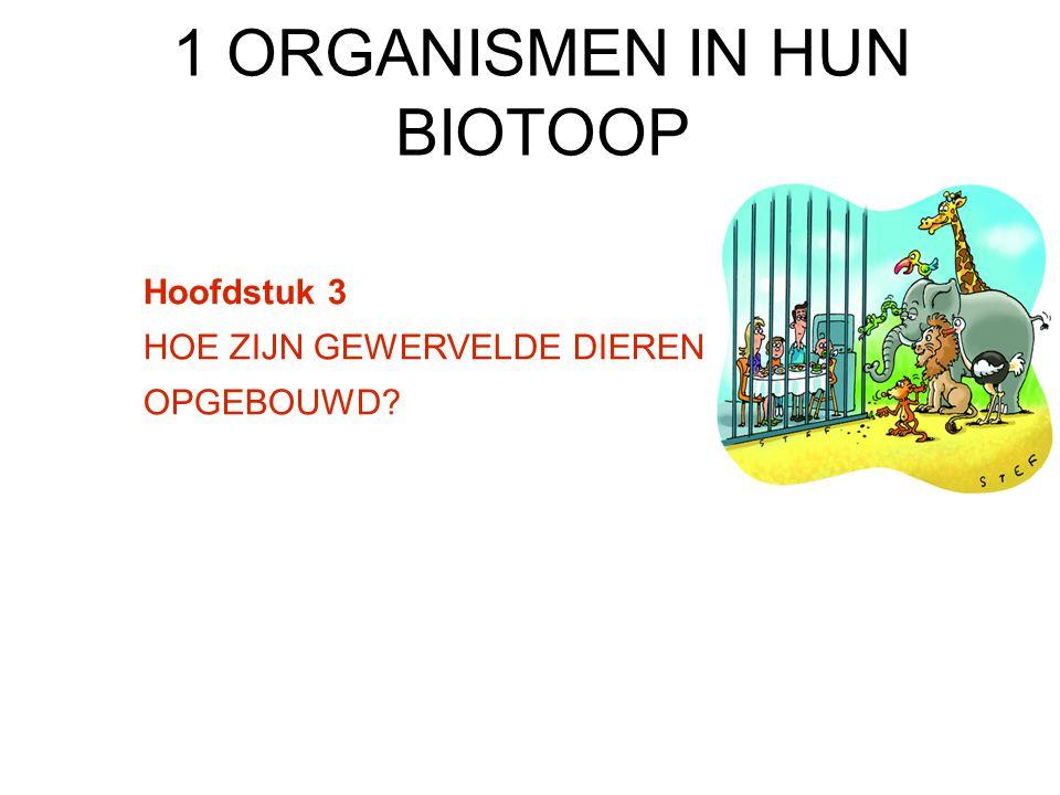 1 ORGANISMEN IN HUN BIOTOOP
