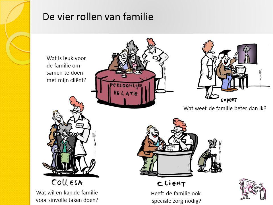 De vier rollen van familie
