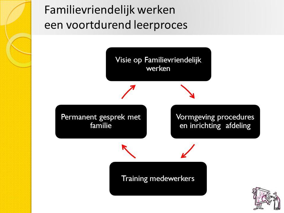 Familievriendelijk werken een voortdurend leerproces