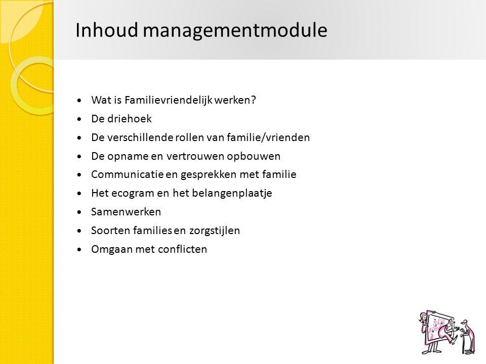 Inhoud managementmodule