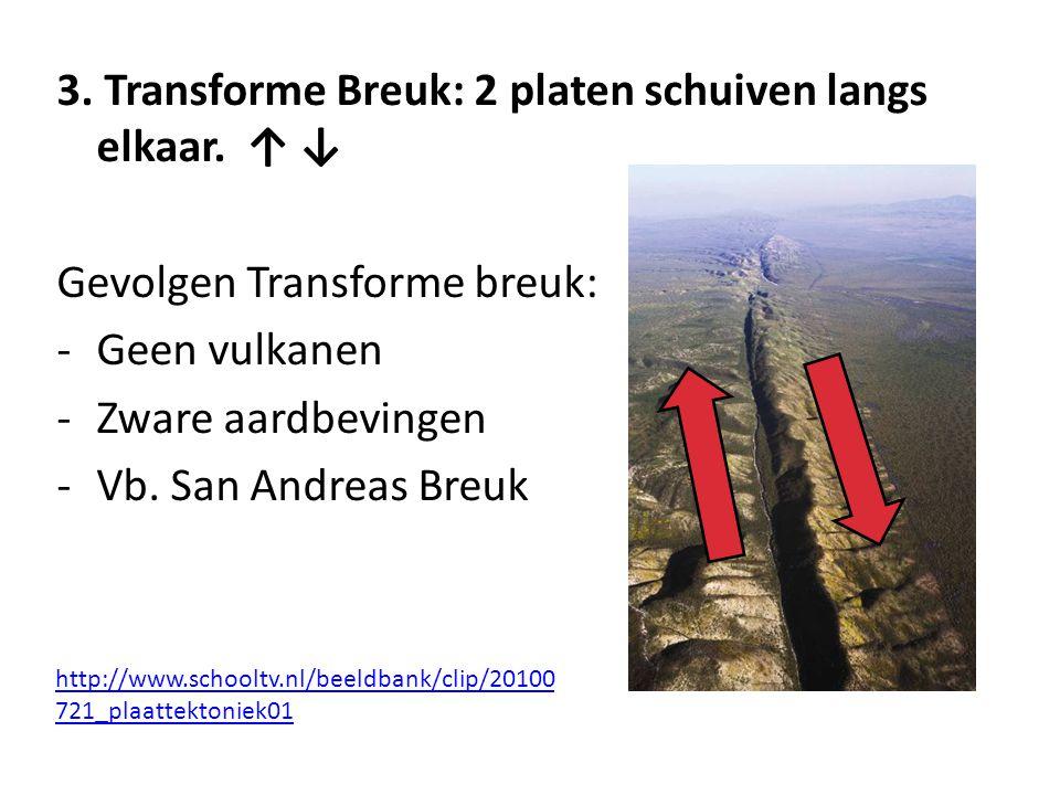 3. Transforme Breuk: 2 platen schuiven langs elkaar. ↑ ↓