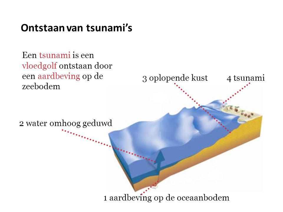 Ontstaan van tsunami's
